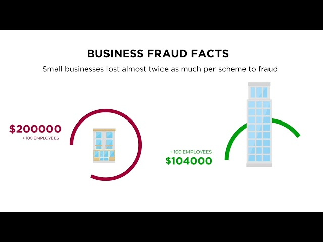 Employee Fraud Facts