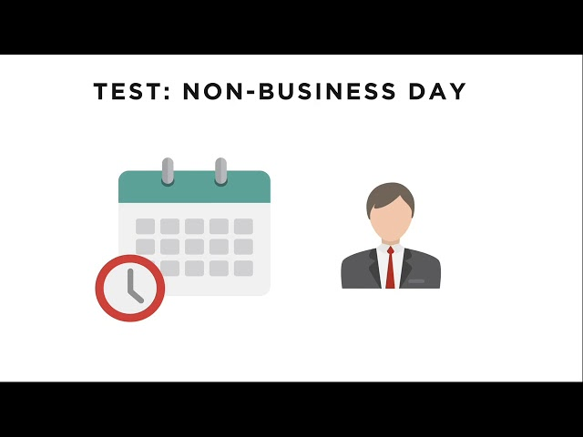 Non-Business Day Transactions Employee Fraud Test